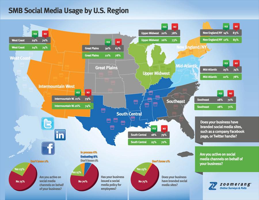 Infographic of regional social media adoption