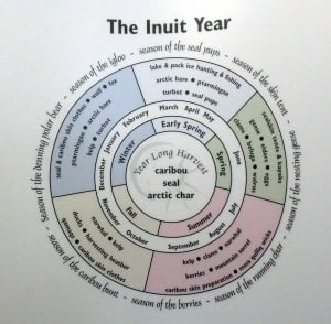 The Inuit Year includes hunting and gathering seasons year round.