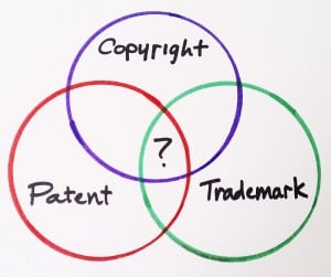 Avoid Intellectual Property Issues in Your Small Business