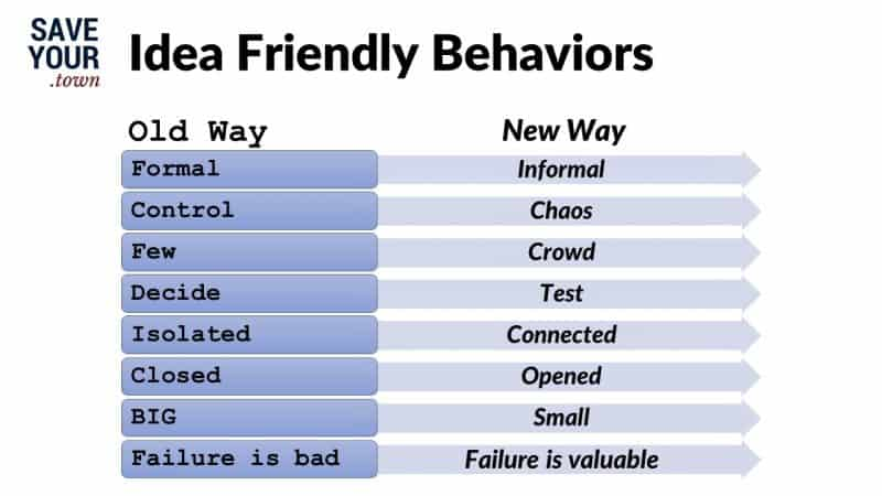 Old Way: Formal, control, few, decide, isolated, closed, BIG, failure is bad New Way: Informal, chaos, crowd, test, connected, opened, small, failure is valuable